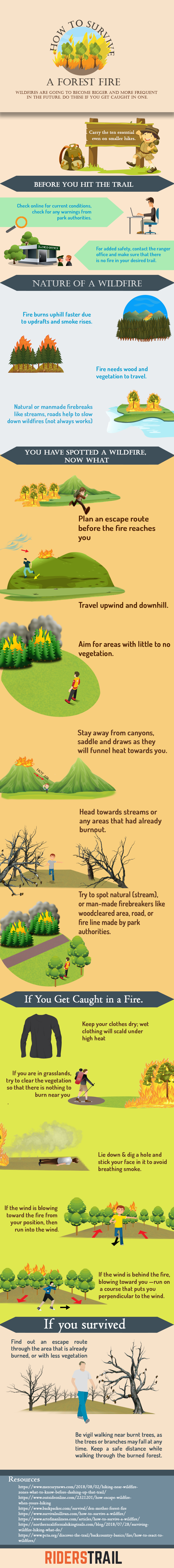 Fire safety while hiking: some great tips