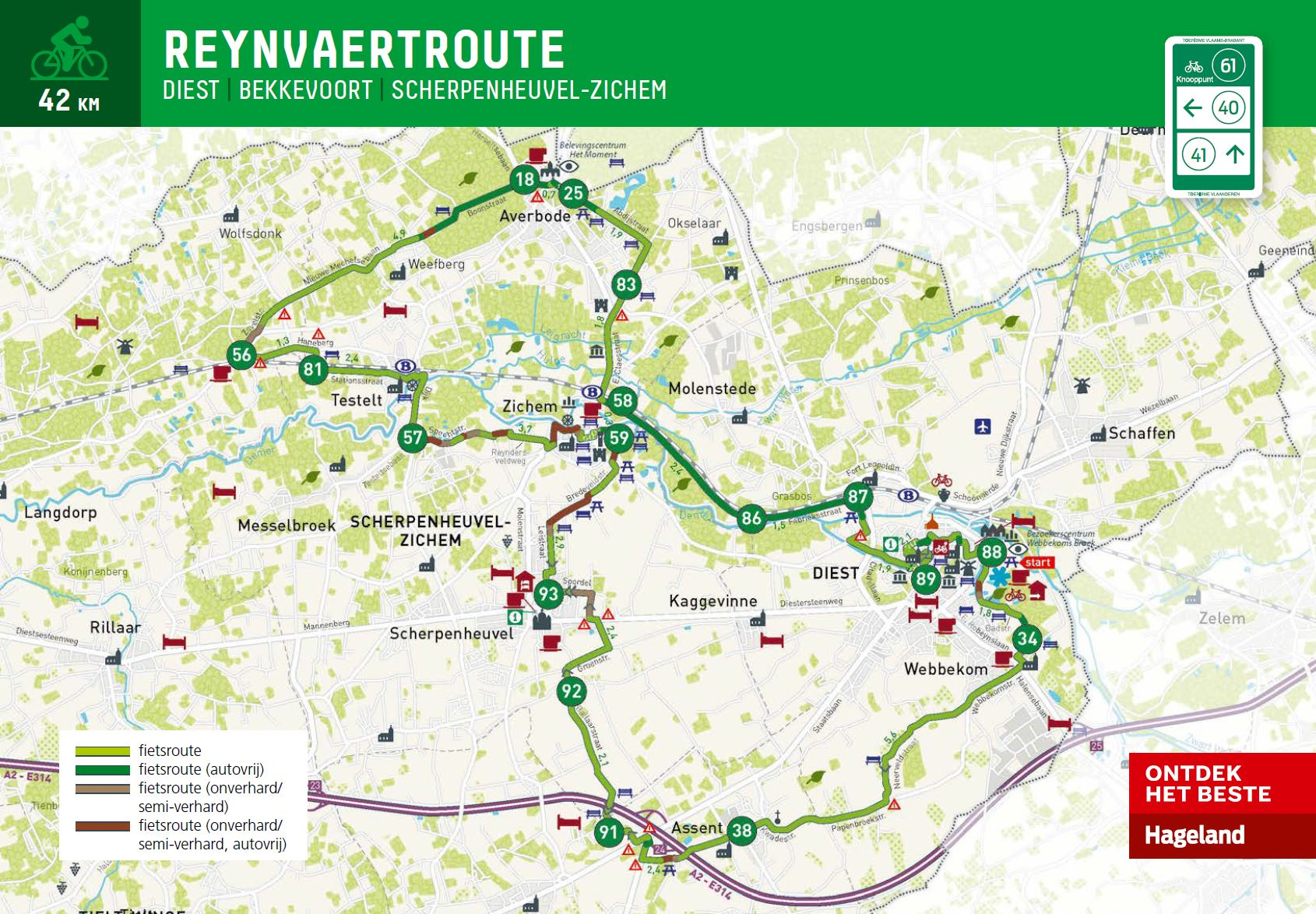 Cycle routes