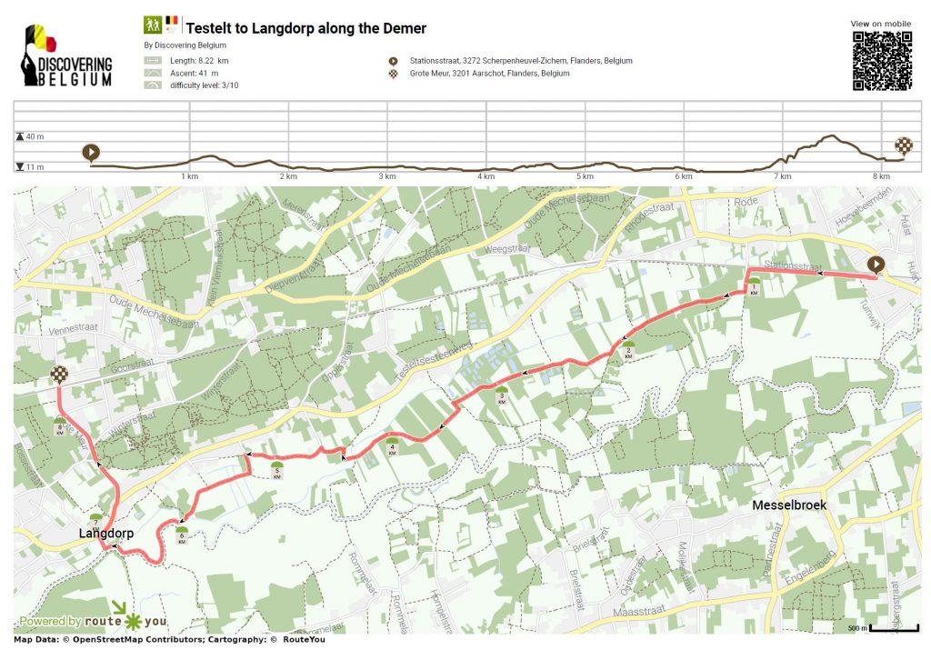 Promenade dans la Demer Valley de Testelt à Langdorp