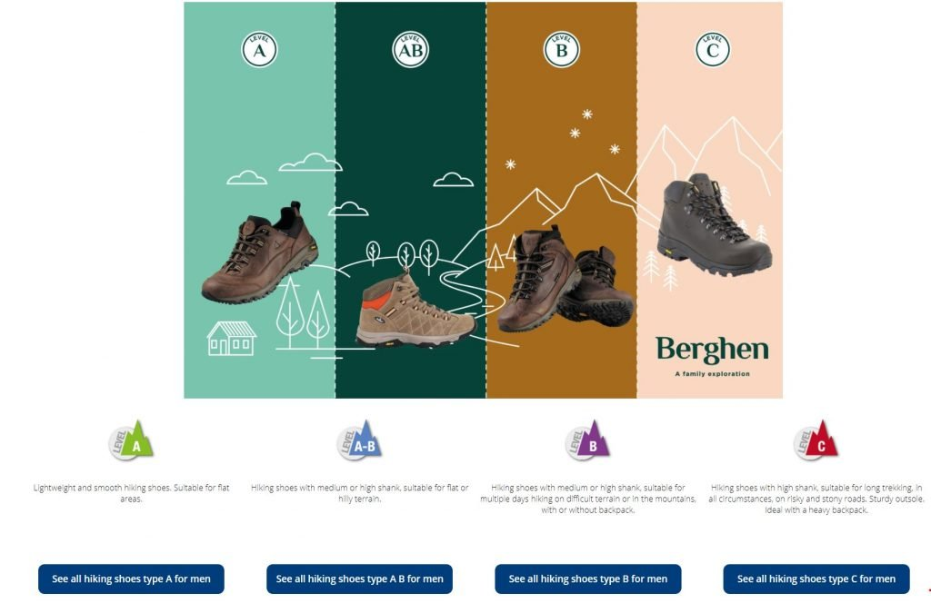 Berghen hiking shoes website
