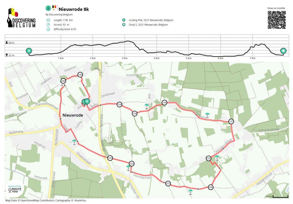 Nieuwrode walks 8k